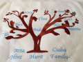 cushion family tree_individual items